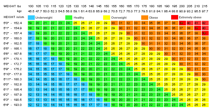 BMI-Chart-good-one.png